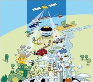 Dual Use-Projekte wie GMES können den Klimawandel ebenso beobachten wie
